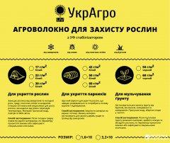 Укрывной нетканый материал УкрАгро 50 UV 3.2 x 10 м Черный (4820193000184)