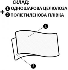 Покрытие одноразовое Киевгума Лайн 0.5 х 50 м Ассорти (А00320000060249)