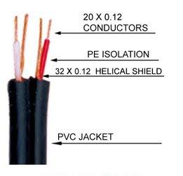 Інсертний кабель SoundKing SKBI139 3 м