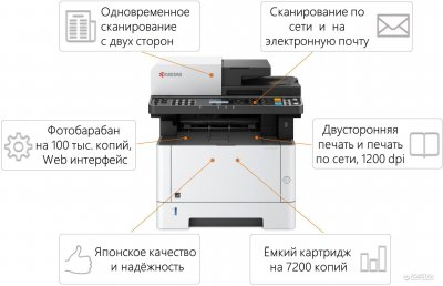 Kyocera Ecosys M2040dn (1102S33NL0)