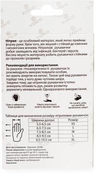 Одноразовые перчатки Nitromax нитриловые без пудры Размер XS 10 шт Розовые (NT-NTR-PNKXS) (2200123124562)