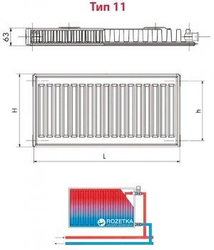 Радиатор HI-THERM 500x800 мм Тип 11 боковой (PK11500800)