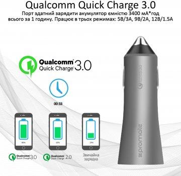 Автомобильное зарядное устройство Promate Robust-QC3 30 Вт USB QC 3.0 + USB 2.4 A Grey (robust-qc3.grey)