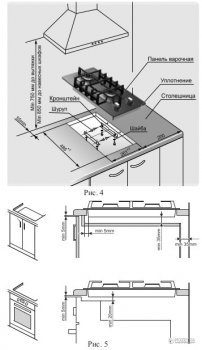 Варочная поверхность газовая Gefest ПВГ 2002 К12