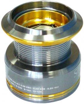 Шпуля Shimano Stradic C5000 FD (22669349)
