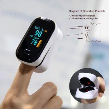 Пульсоксиметр Boxym Ofit2, OLED дисплей, Украинская инструкция