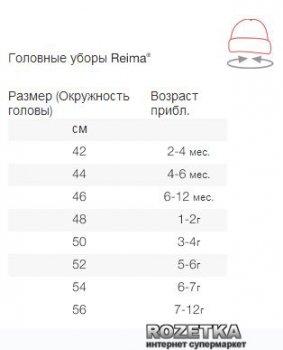Шапка Reima Auva 518241-8430 46 см (6438088967726)