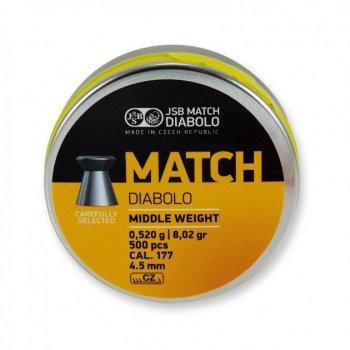 Пули пневм JSB Match MW, 4,49 мм , 0,52 г, 500 шт/уп