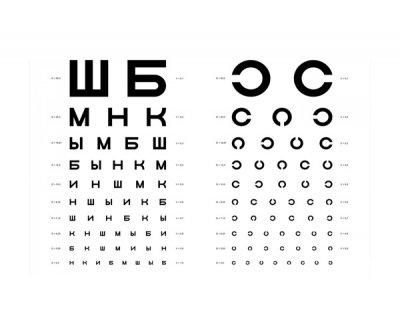 Таблица Сивцева Завет для проверки зрения