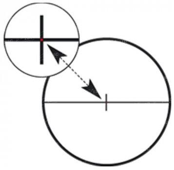 Приціл оптичний Zeiss Victory HT 1,1-4x24 сітка 54 (з підсвічуванням).