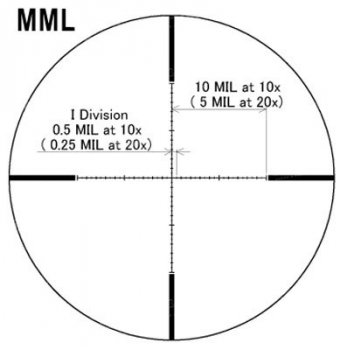 Приціл оптичний March Compact 2,5-25x42 Tactical Illuminated