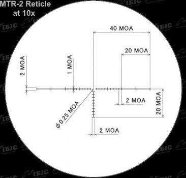 Приціл оптичний March Compact 1-10x24 Tactical Illuminated