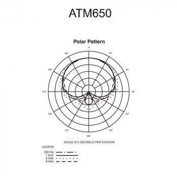 Мікрофон Audio-Technica ATM650