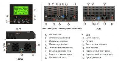 Інвертор ДБЖ MUST POWER PV18-5048 VPK (PV18-5048VPK)