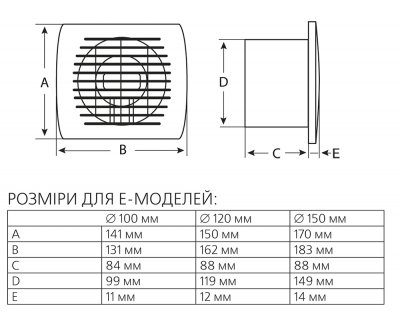 Вытяжной вентилятор Europlast E150 белый
