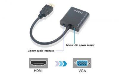 Конвертер Shuole HDMI to VGA з аудіо і живленням