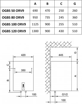 GORENJE OGBS 50 ORV9