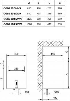 GORENJE OGBS 50 SMV9