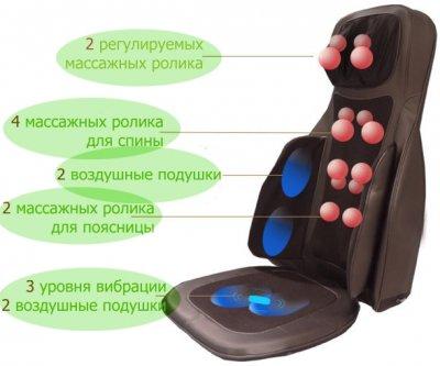 Массажная накидка Rongtai RT-2180 Коричневый
