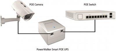 PowerWalker Smart PoE (10120450)