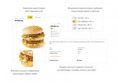INTEC.Food - магазин доставки еды, суши, пиццы с корзиной и оплатой. Сайт для ресторанов и кафе
