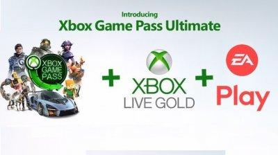 Электронный код (Подписка) Xbox Game Pass Ultimate 14 дней + Xbox Live Gold на 12 месяцев Xbox One/Series для всех регионов и стран