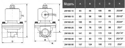 """Електромагнітний клапан Aqua-World KL-NX-0102 1/2"""" NC нормально закритий"""