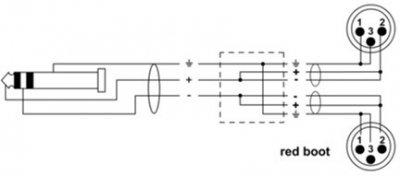 Інсертний кабель Cordial Rean plug 3.5 мм Stereo gold / 2 x XLR male — short pigtail side 3 м Black (CFY 3 WMM)