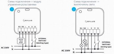 Бездротовий модуль управління рольставнями SALUS RS600