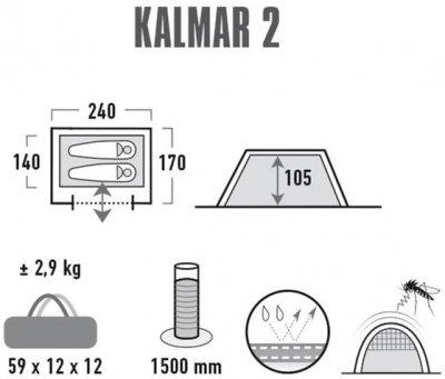 Палатка High Peak Kalmar 2 Blue/Grey (928139)