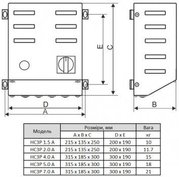 Регулятор швидкості Reventon HC3P 4A (FSHC3P-4A-1993)