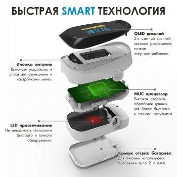 Пульсоксиметр оксиметр на палец IMDK Medical A2 пульсометр для сатурации прибор для измерения пульса и уровня насыщения кислорода в крови с Памятью на 8 часов частоты сердечных сокращений Украинской инструкцией