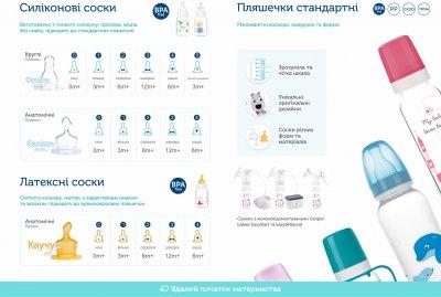 Бутылка Canpol babies PP 120 мл с рисунком Бирюзовая (59/100 Бирюзовый)