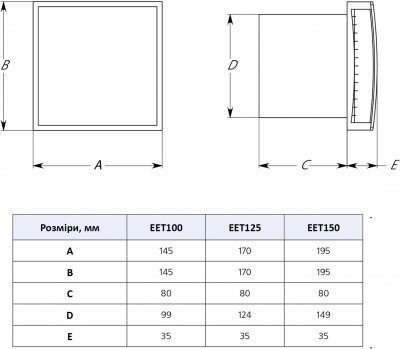 Витяжний вентилятор Europlast EET125A антрацит