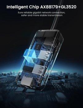 Сетевой адаптер Ugreen USB 3.0 - 3 х USB 3.0 + RJ45 Ethernet 1000Mbps Black (20265)