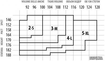 Колготки Giulia Effect Up 40 Den Diano