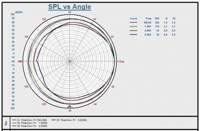 Настінна акустична система ITC T-601XW