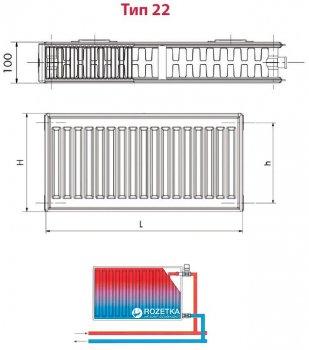 Радиатор HI-THERM 500x1400 мм Тип 22 боковой (PK225001400)