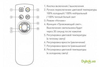 Світильник BRIXOLL BRX-60W-022 4500lm