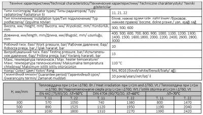 Радиатор TepLife 89 K 11 500x1000 (1120 Вт) боковой