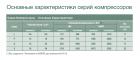 Компрессор герметичный Cubigel (ACC) MP14FB - изображение 2