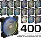 Кулер Frime Iris LED Fan Think Ring RGB HUB (FLF-HB120TRRGBHUB16) - изображение 2