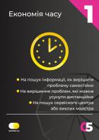 Компьютерная помощь онлайн Support.ua на 1 месяц - изображение 2