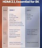 Кабель відео Ugreen HDMI 2.1 8K 3D 48Gbps HDR 1М Black (HD140) - зображення 4