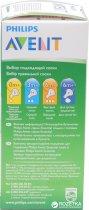Бутылочка для кормления Philips AVENT Essential 120 мл (SCF970/17) - изображение 4
